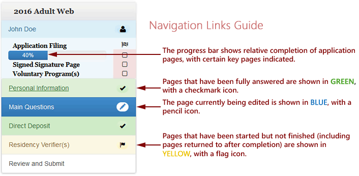 The progress bar shows relative completion of application pages, with certain key pages indicated. Pages that have been fully answered are shown in GREEN, with a checkmark icon. The page currently being edited is shown in BLUE, with a pencil icon. Pages that have been started but not finished (including pages returned to after completion) are shown in YELLOW, with a flag icon.